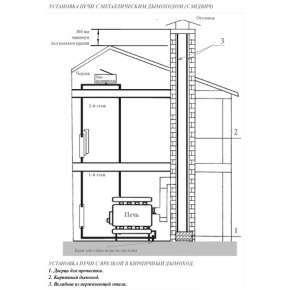 Печь Бренеран АКВАТЭН АОТВ-16 т03