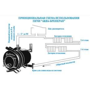 Бренеран АКВА АОТВ-12