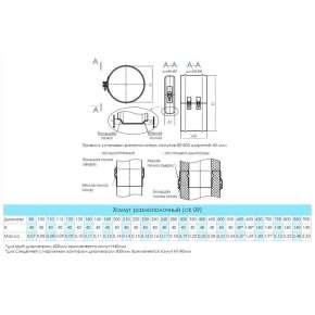 Craft GS/HF хомут разнополочный (304/0,5/полимер) Ф150