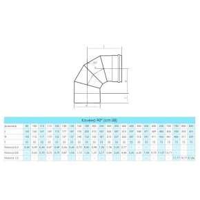 Craft HF колено 90° (316/0,8) Ф115