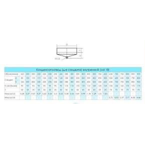 Craft GS/HF конденс. д/сэнд внутренний (316/0,5) Ф250