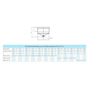 Craft GS/HF конденс. д/трубы внешний (316/0,5) Ф150
