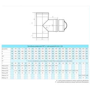 Craft HF ревизия с заглушкой (316/0,8) Ф120