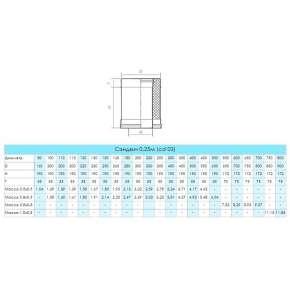 Craft HF-50 сэндвич 250 (316/0,8/304/0,5) Ф120х220
