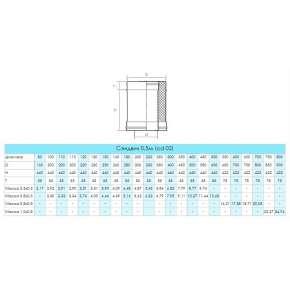 Craft HF-25BP сэндвич 500 (316/0,8/полимер) Ф150х200