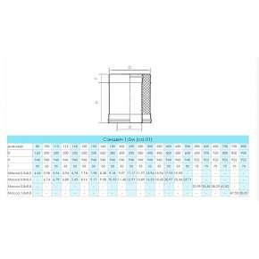 Craft HF-25BP сэндвич 1000 (316/0,8/полимер) Ф150х200