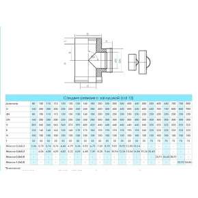 Craft HF-50 сэндвич-ревизия с загл. (316/0,8/304/0,5) Ф150х250