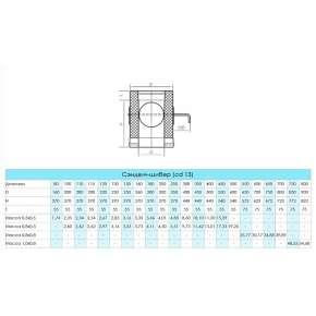 Craft HF-50 сэндвич-шибер (316/0,8/304/0,5) Ф130х230