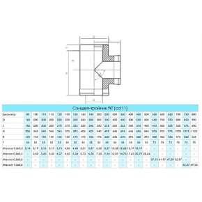 Craft HF-50 сэндвич-тройник 90° (316/0,8/304/0,5) Ф120х220