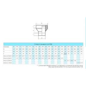 Craft HF-25BP старт-сэндвич (316/0,8/эмаль) Ф150х200