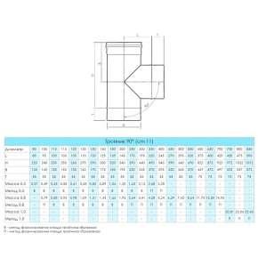 Craft HF тройник 90° (316/0,8) Ф120