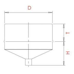 Craft конденсатоотвод д/сэндвича внутр.(304/0,5) Ф230