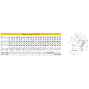 Craft сэндвич-отвод 45° (310/0,8/304/0,5) Ф130*230