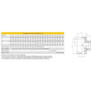 Craft сэндвич-тройник 90° (316/0,8/304/0,5) Ф300*400