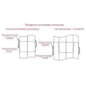 Craft хомут разнополочный (304/0,5) Ф120