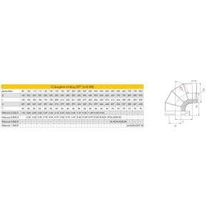 Craft сэндвич-отвод 90° (316/0,8/304/0,5) Ф180*280