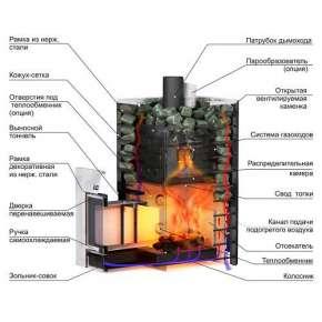 Печь Ермак 12 стандарт СЕТКА сталь