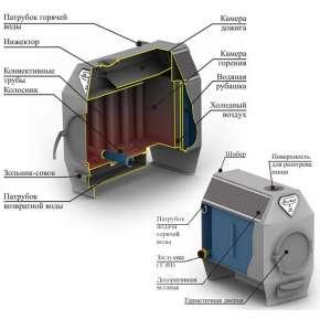 Печь Ермак-термо 250 АКВА