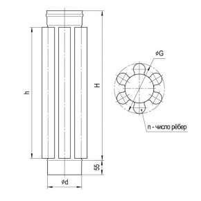 Дымоход конвектор (430|0,8 мм) Ф115