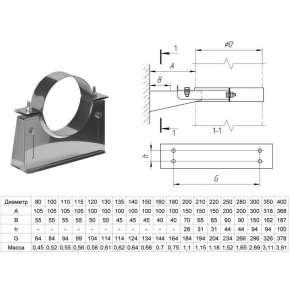 Кронштейн стеновой №2-300 (430/1,0 мм) Ф150
