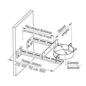 Штанга для стен.хомута (AISI 430) L  750