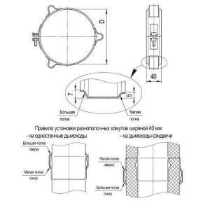 Хомут под растяжки (нерж. сталь 0,5мм) Ф115