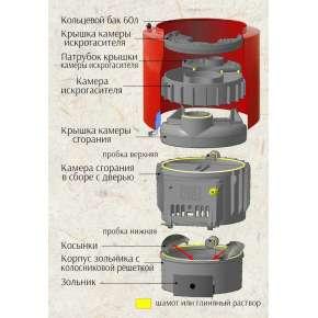 Печь чугунная Карелия 2  бак на 60л, 20 кВт