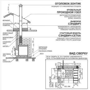 Печь Сибирь Панорама 30 ЛК Теплодар