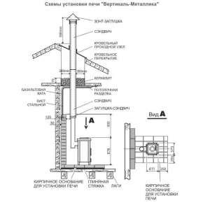 Печь Вертикаль Металлика 120 (со стеклом) Теплодар