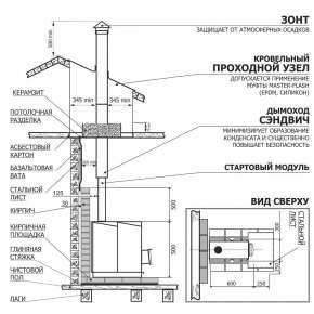 Печь Т-100 Теплодар