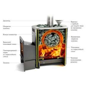Печь АНГАРА 2012 Carbon ВИТРА ЗК антрацит ТМФ (Термофор)