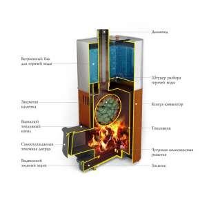 Печь БИРЮСА 2013 Carbon ДА ЗК ТМФ (Термофор)