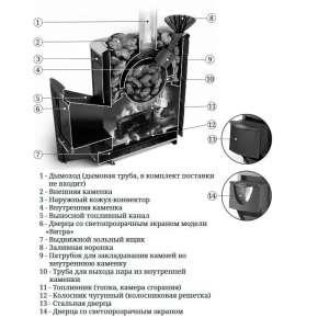 Печь ГЕЙЗЕР Микра 2017 Carbon ДН ЗК антрацит ТМФ (Термофор)