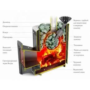 Печь банная ГЕЙЗЕР Супер Inox ДА ЗК терракота ТМФ (Термофор)