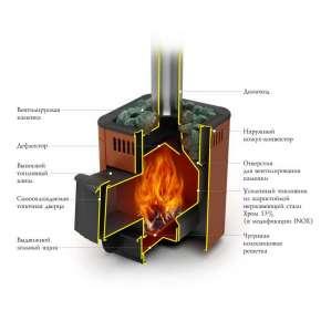 Печь ОСА INOX ДА антрацит НВ ТМФ (Термофор)