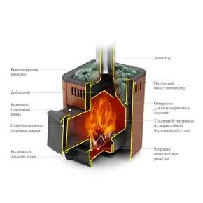 Печь банная ОСА Inox ДА терракота ТМФ (Термофор)