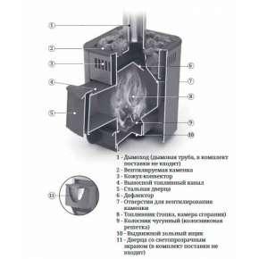 Печь ОСА Carbon ДА антрацит НВ, КТК (Термофор)