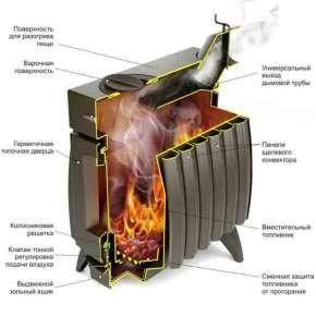 Печь Огонь-батарея 5 ТМФ (Термофор) антрацит-серый металлик