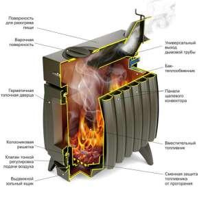 Печь Огонь-Батарея 9Б антрацит ТМФ (Термофор)