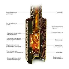 Печь Сафари ТМФ (Термофор)