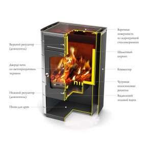 Печь  ЯУЗА-2 антрацит, НВ ТМФ (Термофор)
