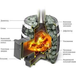 Печь-каменка САЯНЫ МИНИ Carbon ДА ТМФ (Термофор)