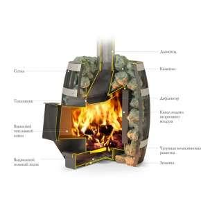 Печь банная САЯНЫ Супер Inox Витра ТМФ (Термофор)