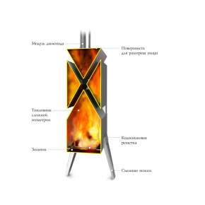 Печь ШЕВРОН ТМФ (Термофор)