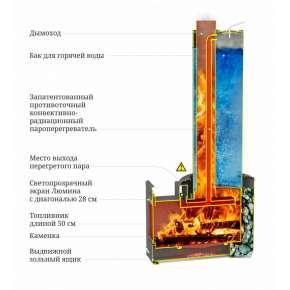 Печь СКОРОПАРКА III Inox Люмина Б черная бронза ТМФ (Термофор)
