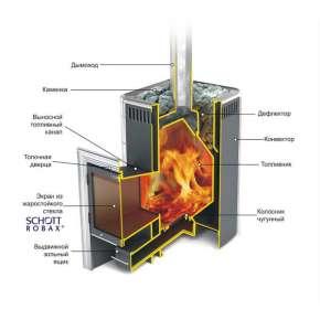 Печь Карасук Carbon антрацит НВ