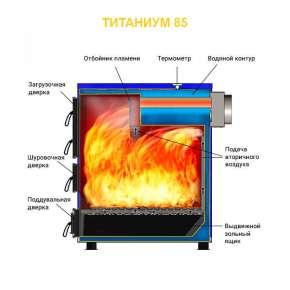 "Котёл ВЕЗУВИЙ ""Титаниум-85"""