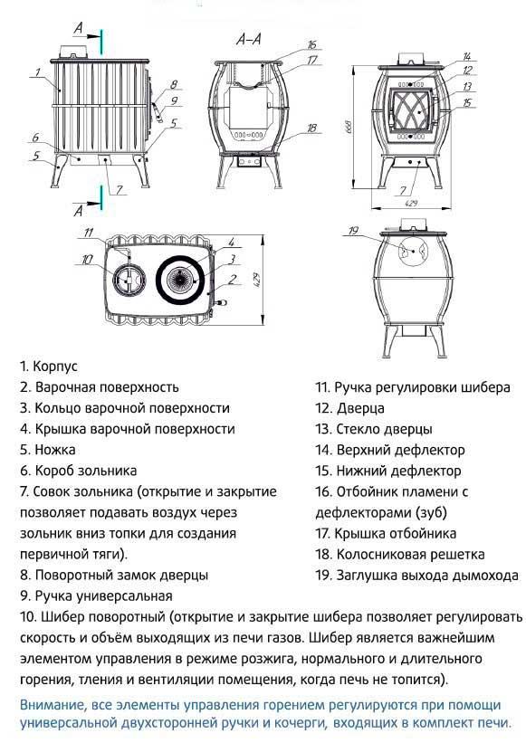 Общий вид и спецификация печей Бахта