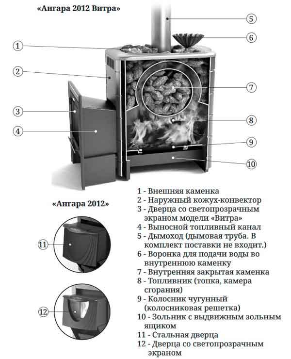 устройство печи ангара 2012 carbon ДН ЗК антрацит
