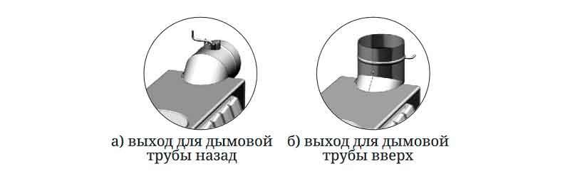 Выводной патрубов в печи Огонь-Батарея